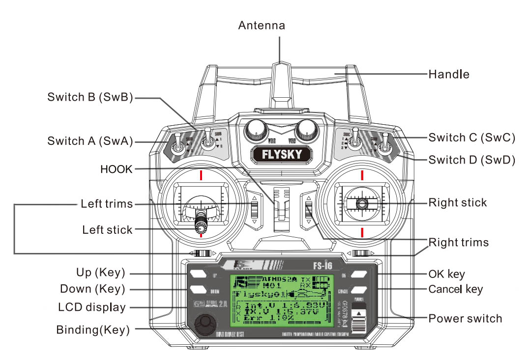 Circuit Television in addition Member moreover P Rm2345 as well 3 5mm Bluetooth Receiver For Car additionally Flysky 6 Channel Receiver Schematic Manual. on fs rc transmitter